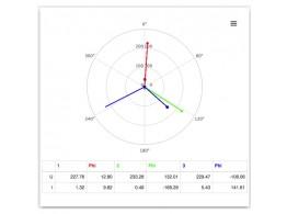 PMU - Phasor Measurement Ergänzung umfasst Software gemäß IEEE C37.118 und GPS Input, für AM-10-PA2