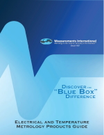 Measurements International